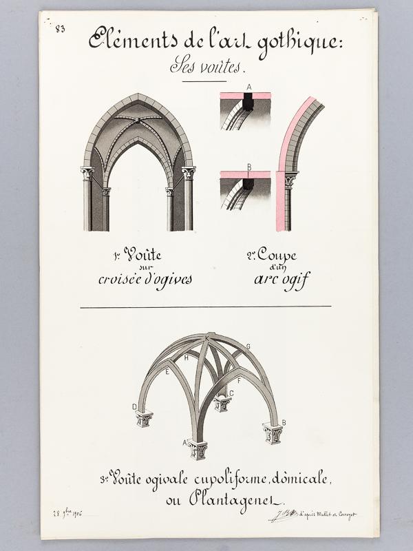 Bonnet j architecture gothique lot de 10 beaux lavis for Fenetre a cardinal